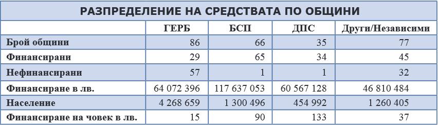 графка - Институт по пазарна икономика